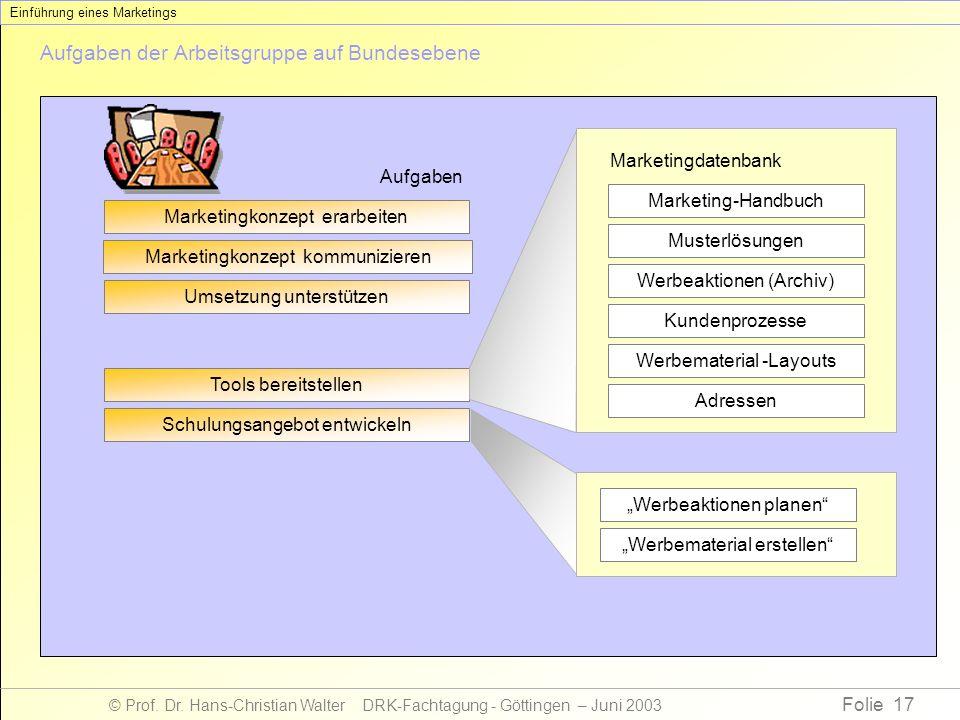 """Folie 17 © Prof. Dr. Hans-Christian Walter DRK-Fachtagung - Göttingen – Juni 2003 Aufgaben der Arbeitsgruppe auf Bundesebene """"Werbeaktionen planen"""" """"W"""