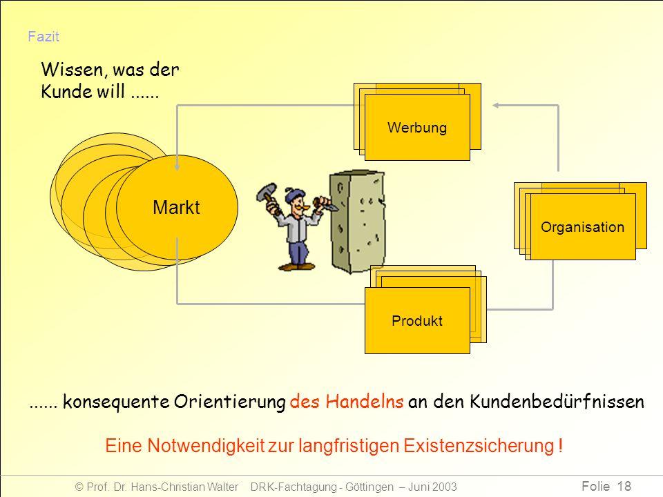 Folie 18 © Prof. Dr. Hans-Christian Walter DRK-Fachtagung - Göttingen – Juni 2003 Markt Fazit Produkt Organisation Werbung Wissen, was der Kunde will.