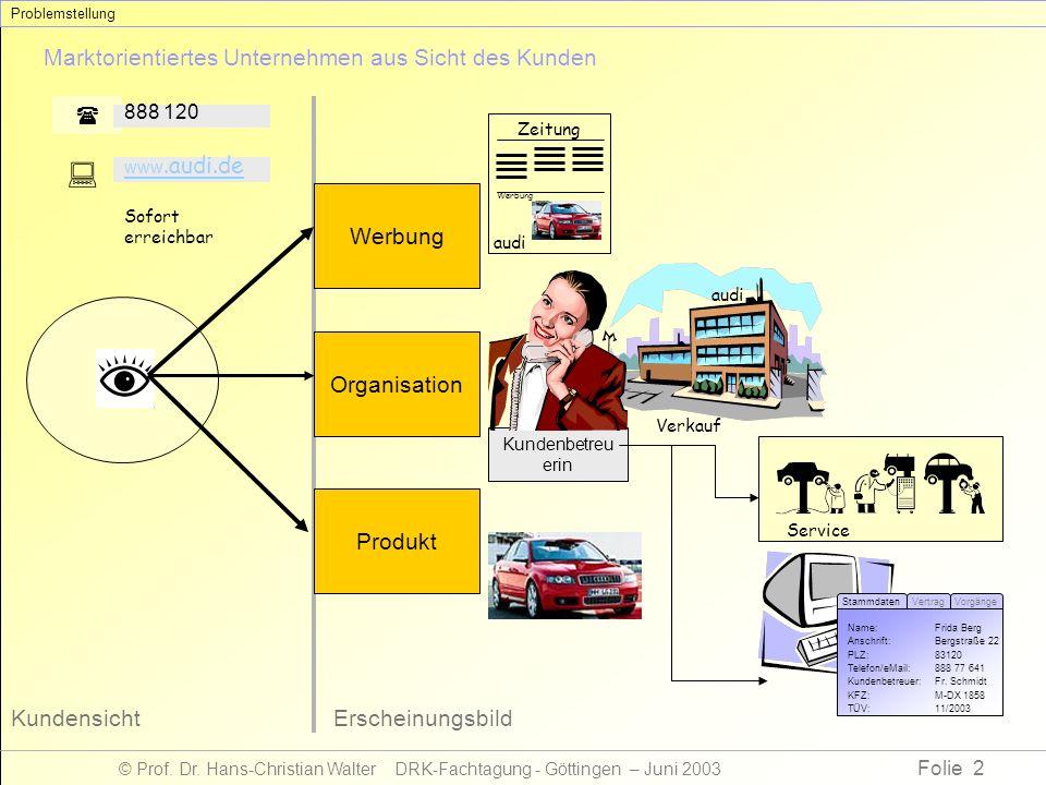 Folie 2 © Prof. Dr. Hans-Christian Walter DRK-Fachtagung - Göttingen – Juni 2003 Marktorientiertes Unternehmen aus Sicht des Kunden Produkt Sofort err