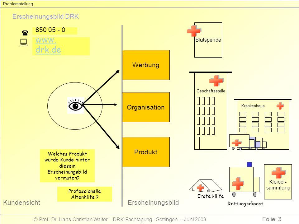 Folie 3 © Prof. Dr. Hans-Christian Walter DRK-Fachtagung - Göttingen – Juni 2003 Erscheinungsbild DRK Organisation Werbung Blutspende Welches Produkt