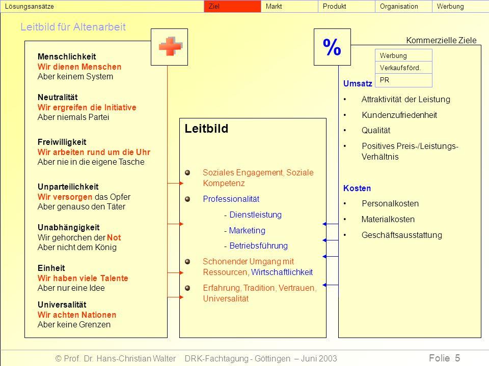 Folie 5 © Prof. Dr. Hans-Christian Walter DRK-Fachtagung - Göttingen – Juni 2003 Menschlichkeit Wir dienen Menschen Aber keinem System Neutralität Wir