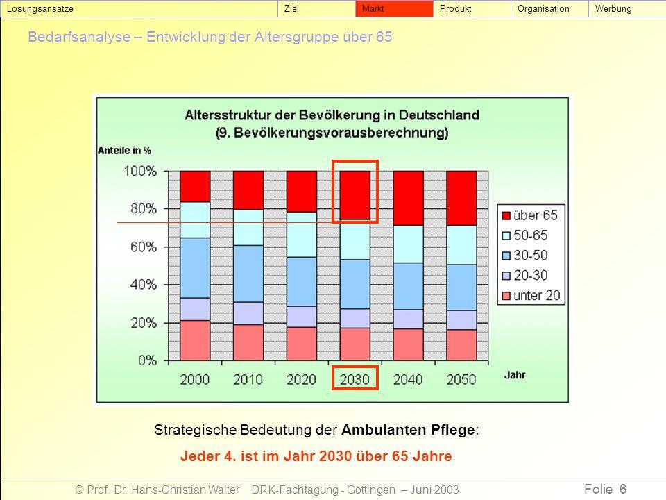 Folie 6 © Prof. Dr. Hans-Christian Walter DRK-Fachtagung - Göttingen – Juni 2003 ZielMarktProduktOrganisationWerbungLösungsansätze Bedarfsanalyse – En
