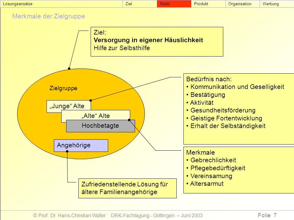 """Folie 7 © Prof. Dr. Hans-Christian Walter DRK-Fachtagung - Göttingen – Juni 2003 Angehörige """"Junge"""" Alte """"Alte"""" Alte Zielgruppe Hochbetagte Bedürfnis"""