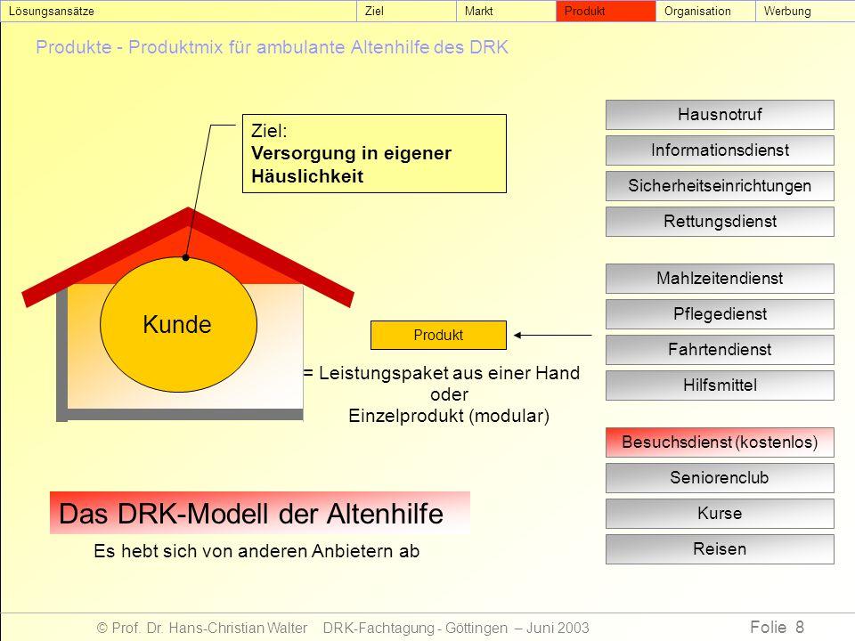 Folie 8 © Prof. Dr. Hans-Christian Walter DRK-Fachtagung - Göttingen – Juni 2003 Produkte - Produktmix für ambulante Altenhilfe des DRK ZielMarktProdu