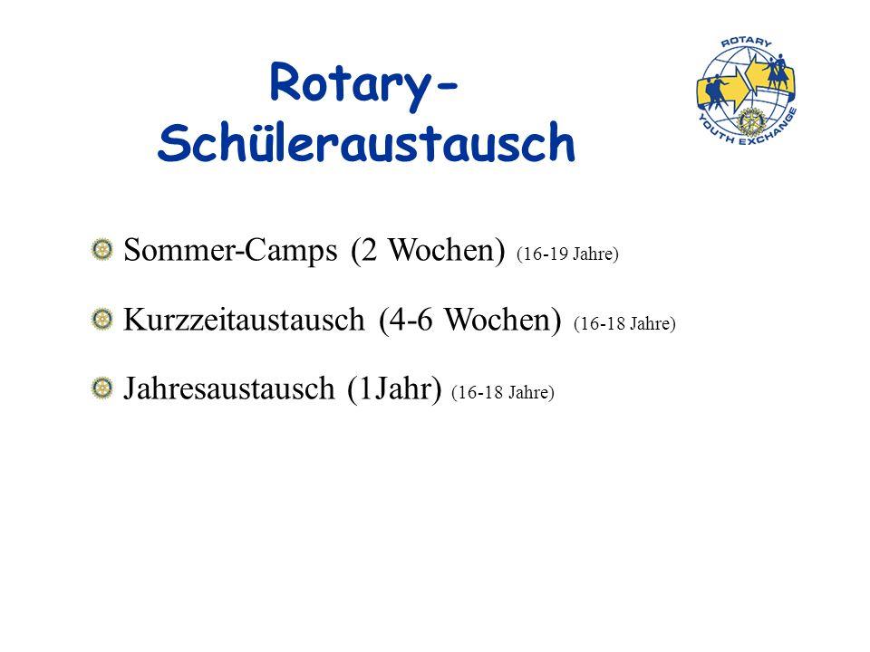 Rotary- Schüleraustausch Sommer-Camps (2 Wochen) (16-19 Jahre) Kurzzeitaustausch (4-6 Wochen) (16-18 Jahre) Jahresaustausch (1Jahr) (16-18 Jahre)