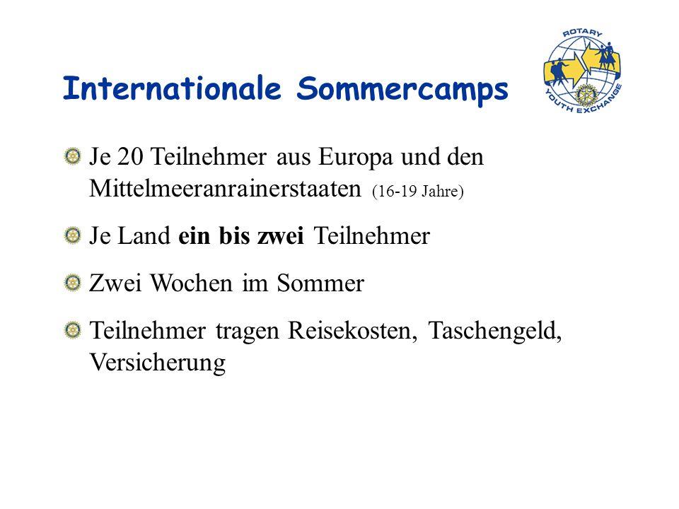 Internationale Sommercamps Je 20 Teilnehmer aus Europa und den Mittelmeeranrainerstaaten (16-19 Jahre) Je Land ein bis zwei Teilnehmer Zwei Wochen im Sommer Teilnehmer tragen Reisekosten, Taschengeld, Versicherung