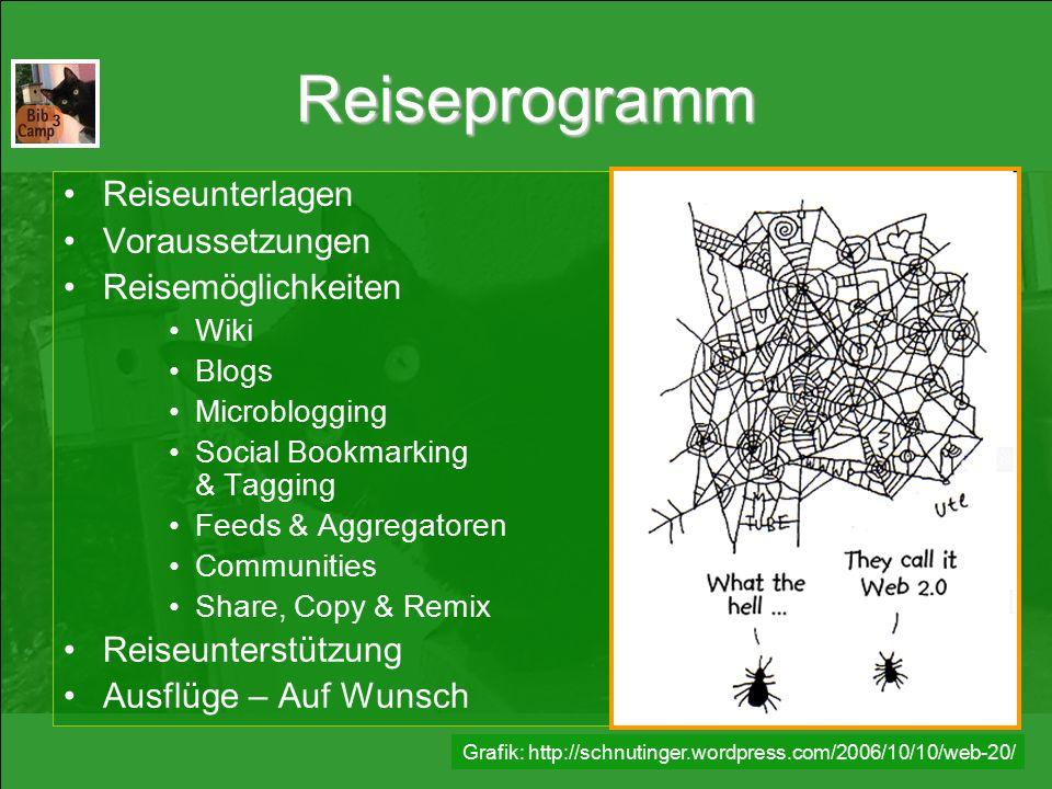 Reiseprogramm Reiseunterlagen Voraussetzungen Reisemöglichkeiten Wiki Blogs Microblogging Social Bookmarking & Tagging Feeds & Aggregatoren Communitie