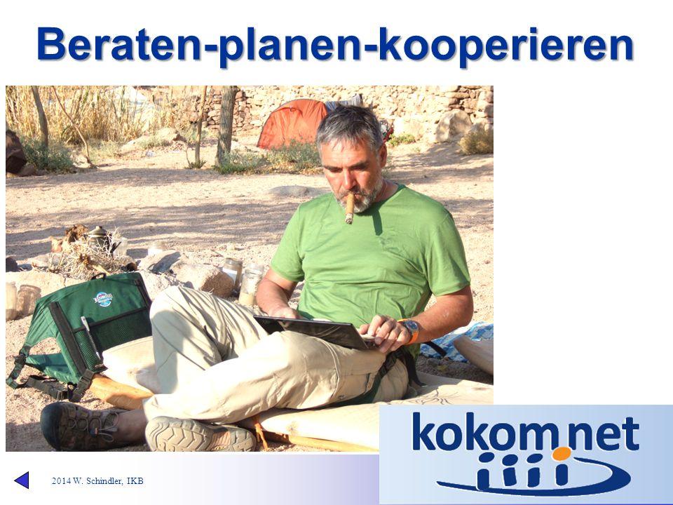 2014 W. Schindler, IKBBeraten-planen-kooperieren