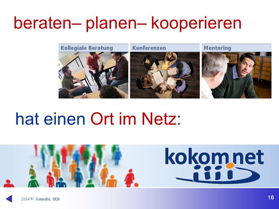 2014 W. Schindler, IKB beraten– planen– kooperieren 16 hat einen Ort im Netz: