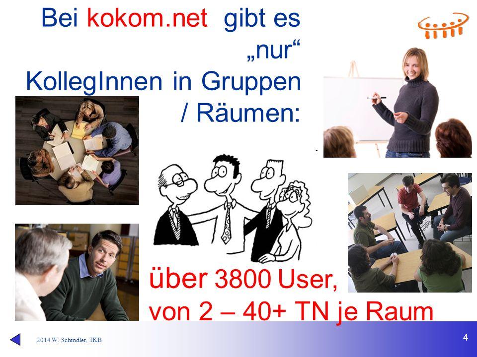 """2014 W. Schindler, IKB 4 Bei kokom.net gibt es """"nur"""" KollegInnen in Gruppen / Räumen: über 3800 User, von 2 – 40+ TN je Raum"""
