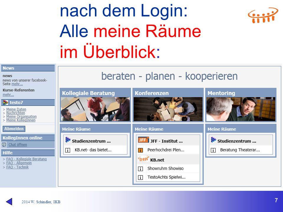 2014 W. Schindler, IKB nach dem Login: Alle meine Räume im Überblick: 7