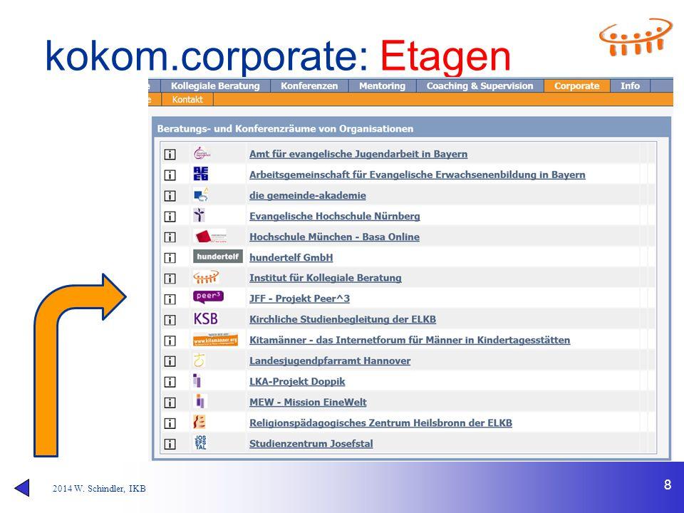 2014 W. Schindler, IKB kokom.corporate: Etagen 8