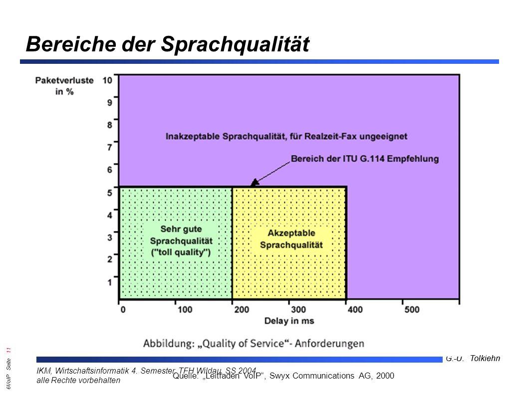 6VoIP Seite 10 G.-U. Tolkiehn IKM, Wirtschaftsinformatik 4.