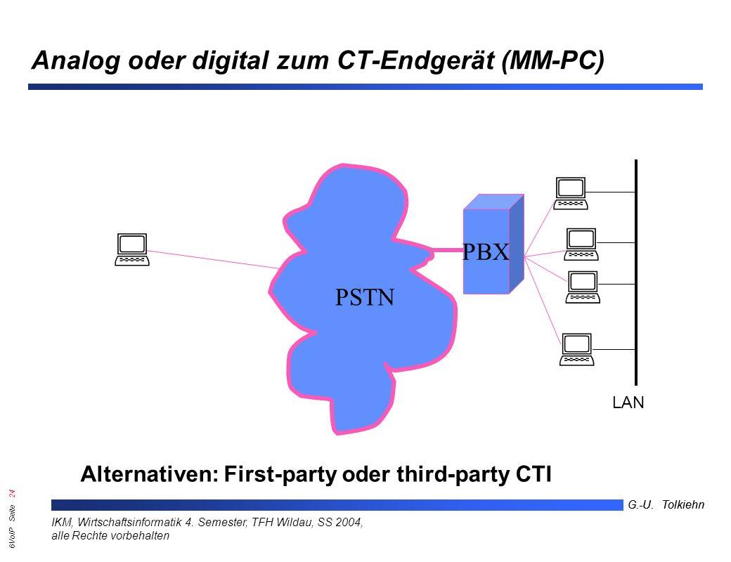 6VoIP Seite 23 G.-U. Tolkiehn IKM, Wirtschaftsinformatik 4.