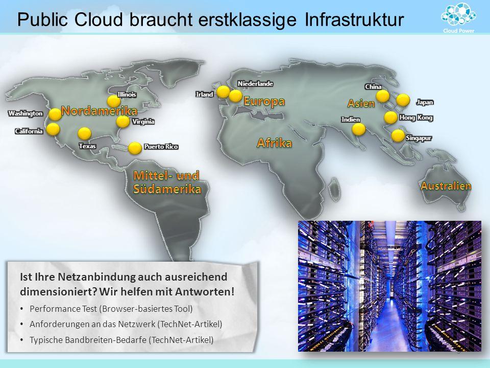 Public Cloud braucht erstklassige Infrastruktur 5 Ist Ihre Netzanbindung auch ausreichend dimensioniert? Wir helfen mit Antworten! Performance Test (B