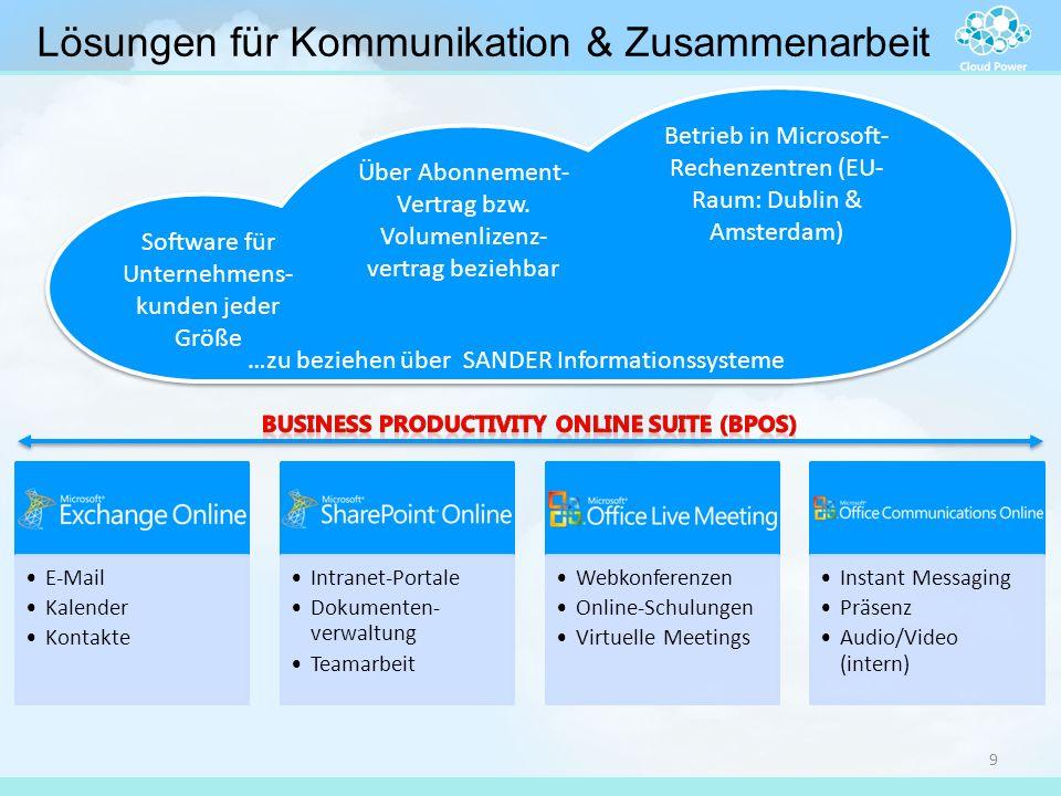 Lösungen für Kommunikation & Zusammenarbeit E-Mail Kalender Kontakte Intranet-Portale Dokumenten- verwaltung Teamarbeit Webkonferenzen Online-Schulung