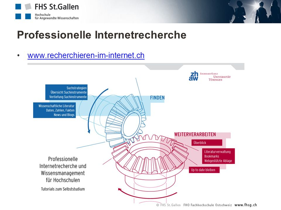 Professionelle Internetrecherche www.recherchieren-im-internet.ch