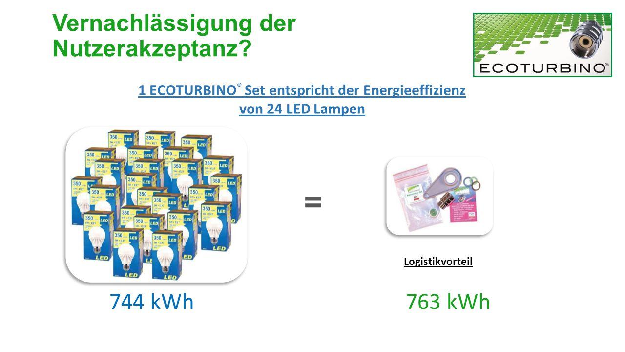 744 kWh 763 kWh = 1 ECOTURBINO ® Set entspricht der Energieeffizienz von 24 LED Lampen Logistikvorteil Vernachlässigung der Nutzerakzeptanz