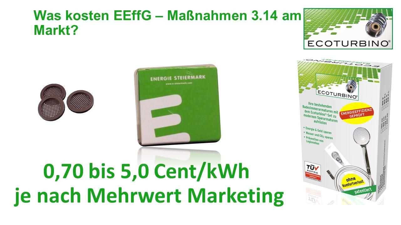 0,70 bis 5,0 Cent/kWh je nach Mehrwert Marketing Was kosten EEffG – Maßnahmen 3.14 am Markt
