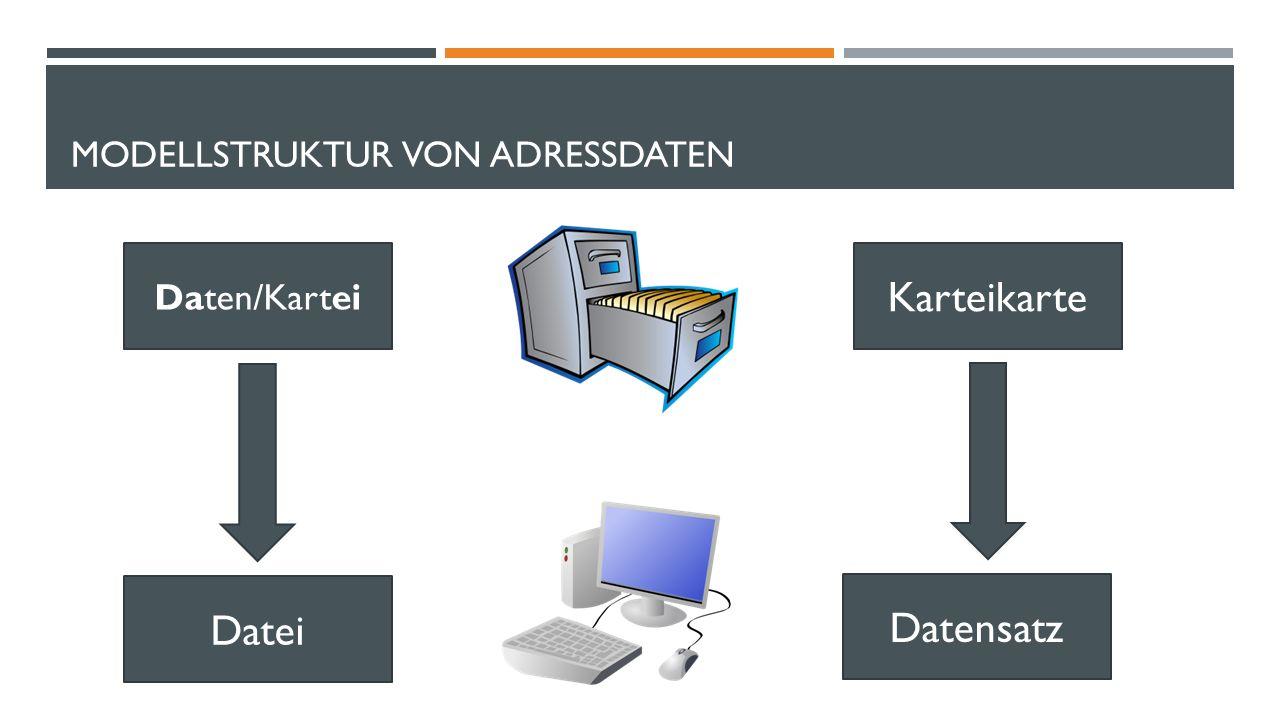 MODELLSTRUKTUR VON ADRESSDATEN Daten/Kartei Karteikarte Datei Datensatz