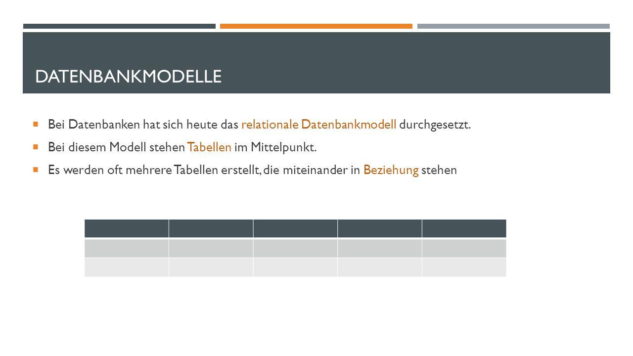 DATENBANKMODELLE  Bei Datenbanken hat sich heute das relationale Datenbankmodell durchgesetzt.