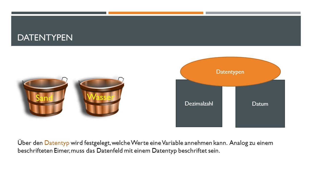 DATENTYPEN Sand Wasser Datum Dezimalzahl Datentypen Über den Datentyp wird festgelegt, welche Werte eine Variable annehmen kann.