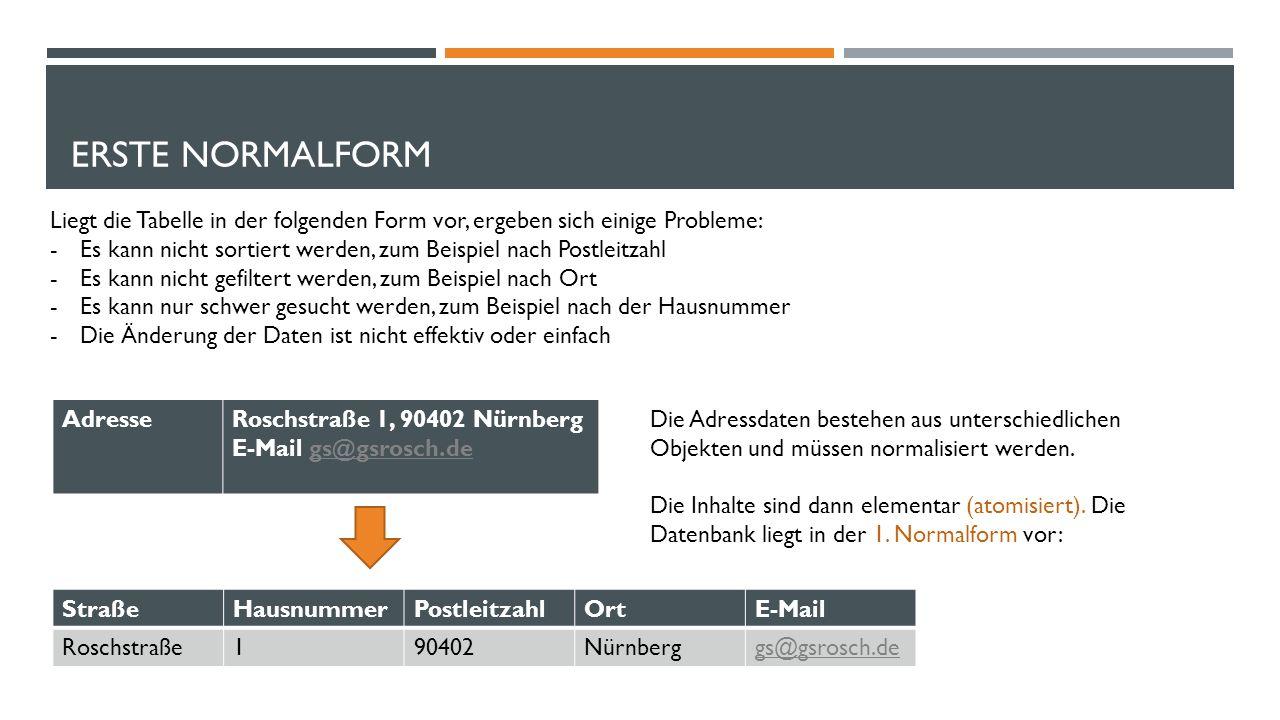 ERSTE NORMALFORM AdresseRoschstraße 1, 90402 Nürnberg E-Mail gs@gsrosch.degs@gsrosch.de Liegt die Tabelle in der folgenden Form vor, ergeben sich einige Probleme: -Es kann nicht sortiert werden, zum Beispiel nach Postleitzahl -Es kann nicht gefiltert werden, zum Beispiel nach Ort -Es kann nur schwer gesucht werden, zum Beispiel nach der Hausnummer -Die Änderung der Daten ist nicht effektiv oder einfach Die Adressdaten bestehen aus unterschiedlichen Objekten und müssen normalisiert werden.