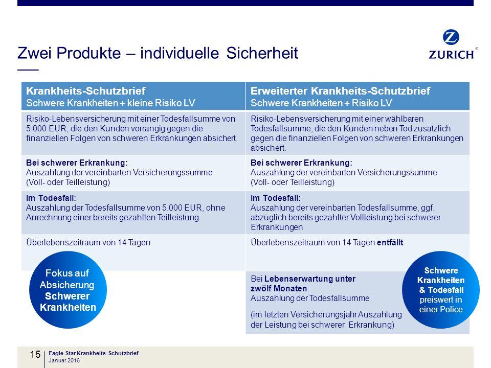Zwei Produkte – individuelle Sicherheit 15 Krankheits-Schutzbrief Schwere Krankheiten + kleine Risiko LV Erweiterter Krankheits-Schutzbrief Schwere Kr