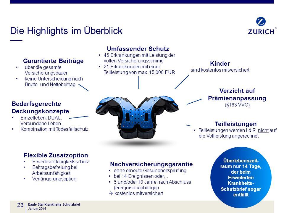Die Highlights im Überblick 23 Nachversicherungsgarantie ohne erneute Gesundheitsprüfung bei 14 Ereignissen oder… 5 und/oder 10 Jahre nach Abschluss (