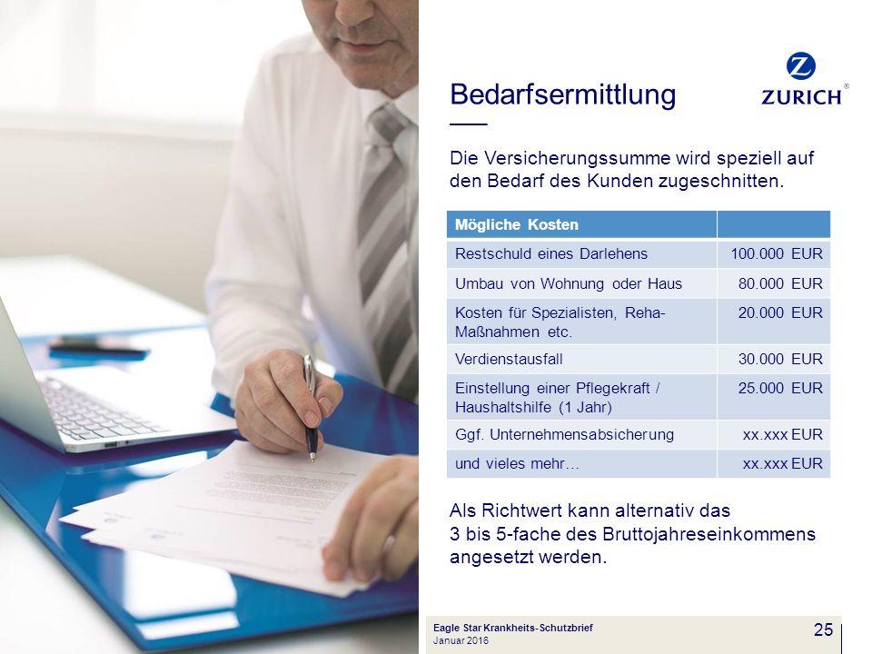 25 Die Versicherungssumme wird speziell auf den Bedarf des Kunden zugeschnitten. Als Richtwert kann alternativ das 3 bis 5-fache des Bruttojahreseinko