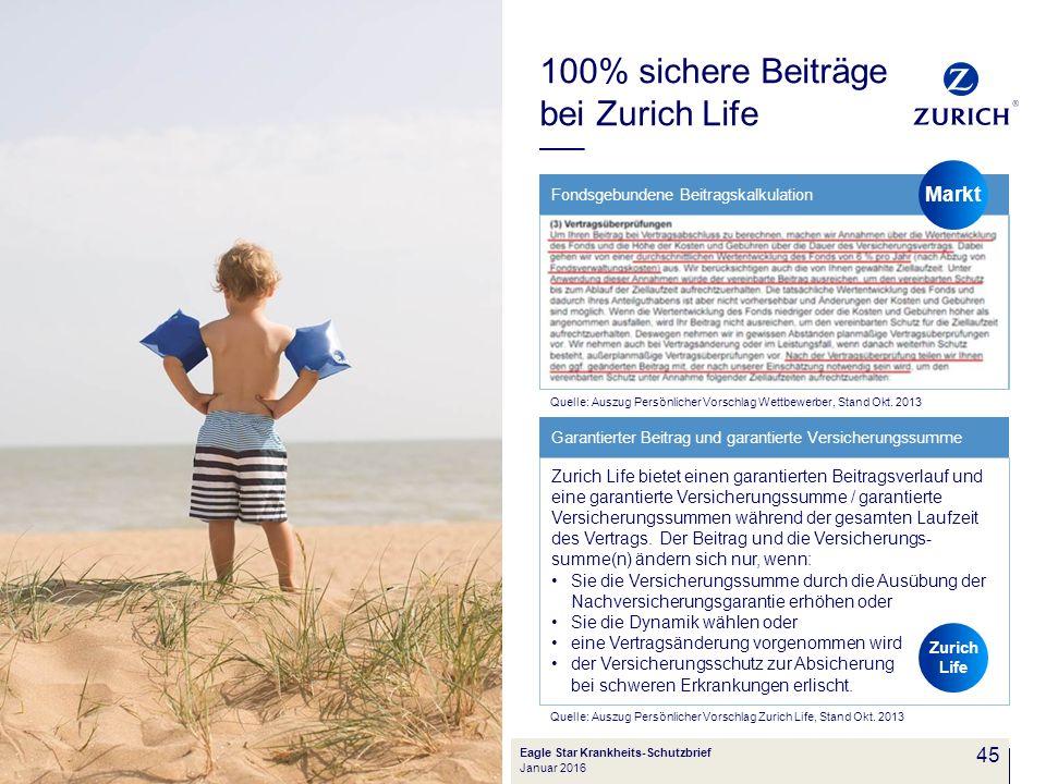 45 100% sichere Beiträge bei Zurich Life Fondsgebundene Beitragskalkulation Zurich Life bietet einen garantierten Beitragsverlauf und eine garantierte