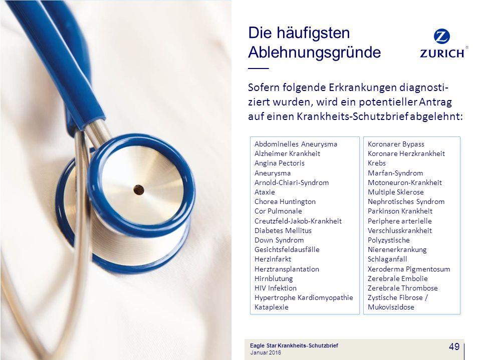 49 Sofern folgende Erkrankungen diagnosti- ziert wurden, wird ein potentieller Antrag auf einen Krankheits-Schutzbrief abgelehnt: Die häufigsten Ableh