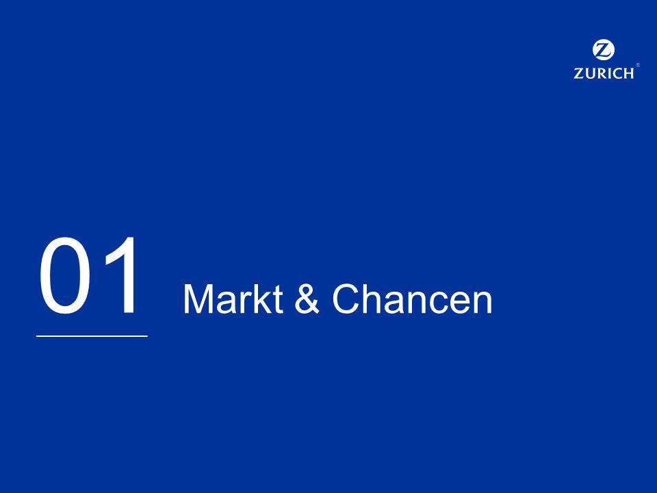 Markt & Chancen 01