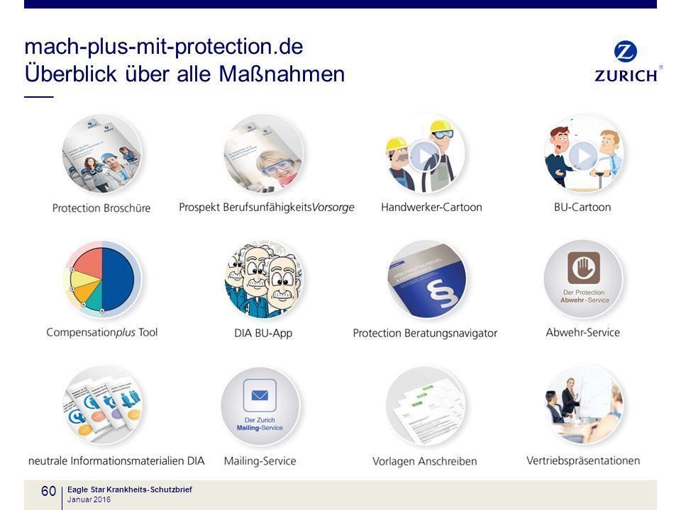 60 mach-plus-mit-protection.de Überblick über alle Maßnahmen Eagle Star Krankheits-Schutzbrief Januar 2016