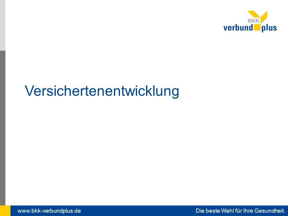 www.bkk-verbundplus.de Die beste Wahl für Ihre Gesundheit. Versichertenentwicklung