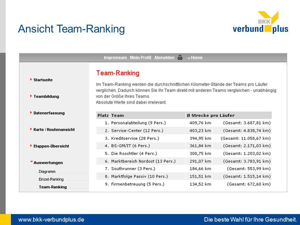 www.bkk-verbundplus.de Die beste Wahl für Ihre Gesundheit. Ansicht Team-Ranking
