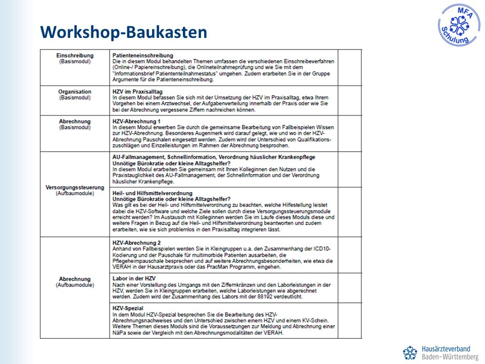Workshop-Baukasten