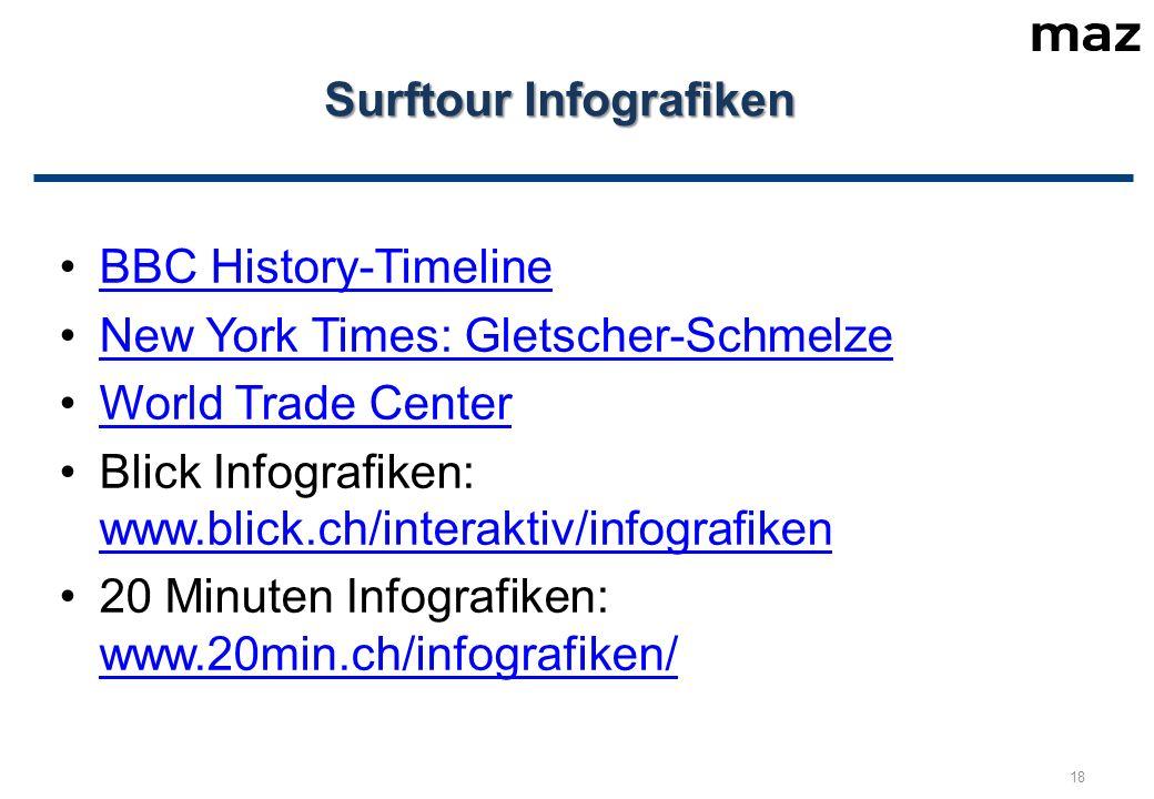 Surftour Infografiken BBC History-Timeline New York Times: Gletscher-Schmelze World Trade Center Blick Infografiken: www.blick.ch/interaktiv/infografiken www.blick.ch/interaktiv/infografiken 20 Minuten Infografiken: www.20min.ch/infografiken/ www.20min.ch/infografiken/ 18