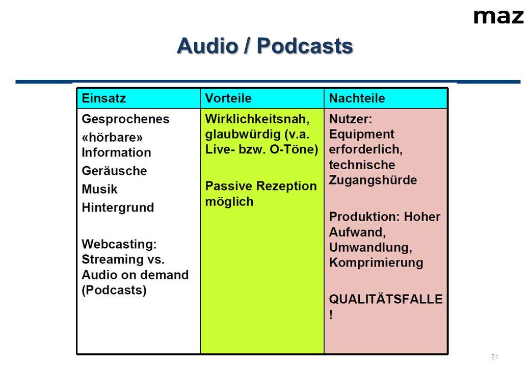 Audio / Podcasts 21