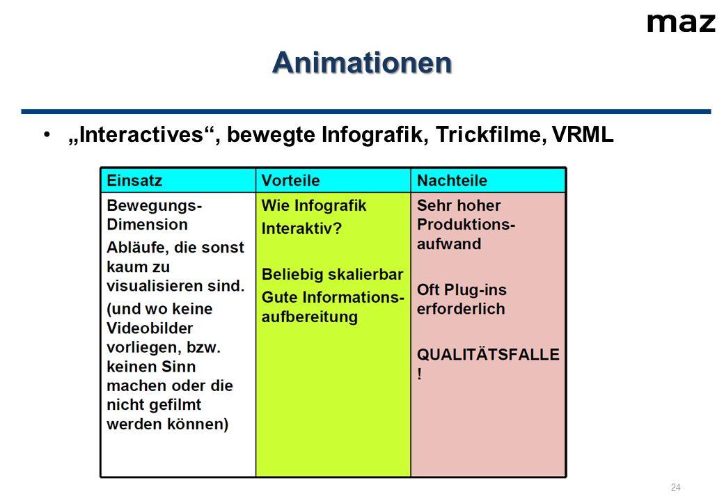 """Animationen """"Interactives , bewegte Infografik, Trickfilme, VRML 24"""
