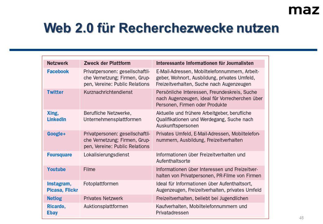 Web 2.0 für Recherchezwecke nutzen 48