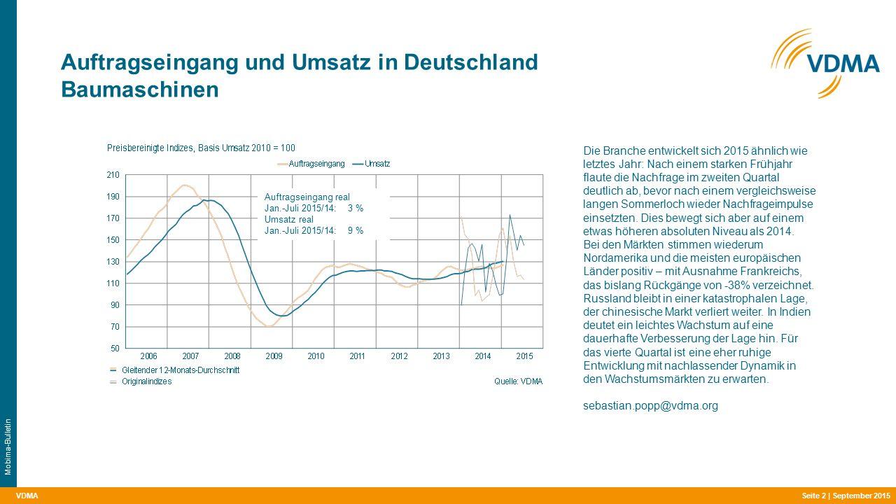 VDMA Auftragseingang und Umsatz in Deutschland Baumaschinen Mobima-Bulletin Die Branche entwickelt sich 2015 ähnlich wie letztes Jahr: Nach einem starken Frühjahr flaute die Nachfrage im zweiten Quartal deutlich ab, bevor nach einem vergleichsweise langen Sommerloch wieder Nachfrageimpulse einsetzten.