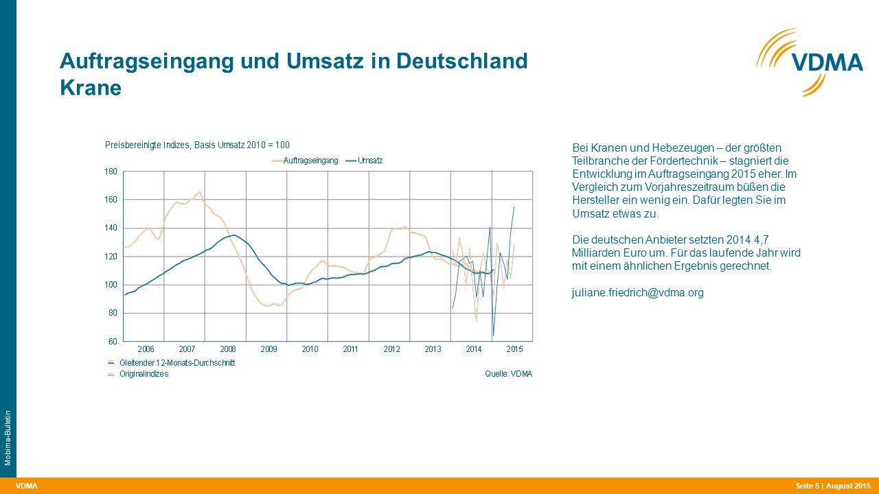 VDMA Auftragseingang und Umsatz in Deutschland Krane Seite 5 | August 2015 Mobima-Bulletin Bei Kranen und Hebezeugen – der größten Teilbranche der Fördertechnik – stagniert die Entwicklung im Auftragseingang 2015 eher.