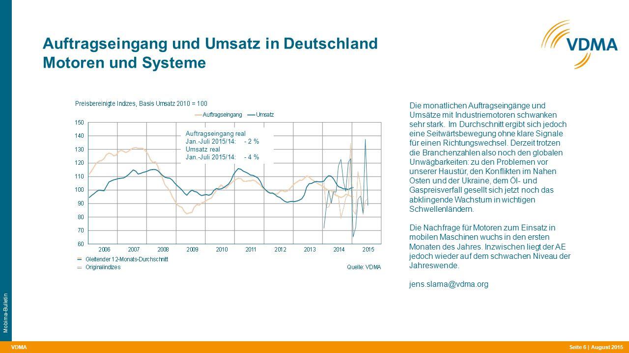 VDMA Auftragseingang und Umsatz in Deutschland Hydraulik Seite 7 | August 2015 Mobima-Bulletin Der Umsatz der Hydraulik ist im Jahr 2014 um 4 % auf 4,4 Mrd.