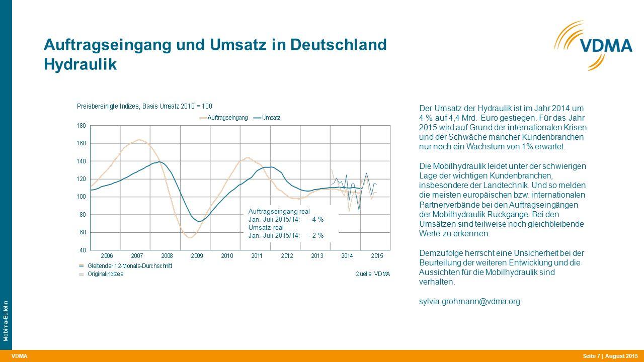 VDMA Auftragseingang und Umsatz in Deutschland Antriebstechnik Seite 8 | August 2015 Mobima-Bulletin Die Antriebstechnik befindet sich weiterhin in einer Seitwärtsbewegung.