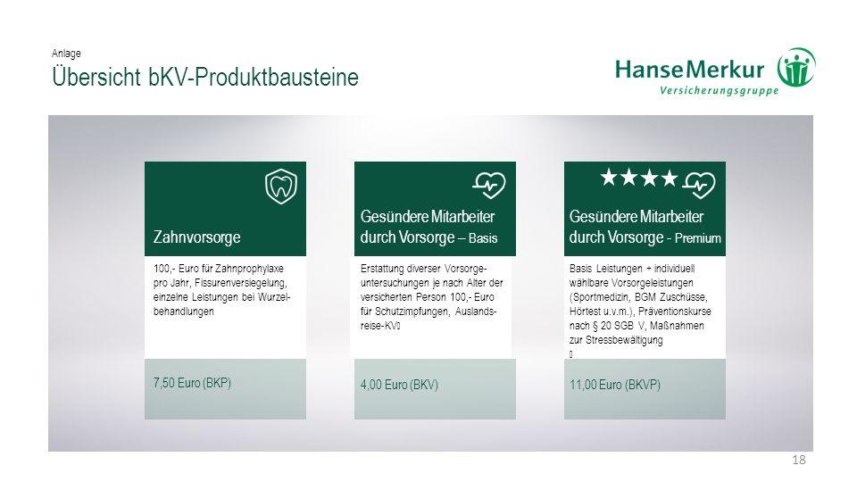 Anlage Übersicht bKV-Produktbausteine 18 Zahnvorsorge 100,- Euro für Zahnprophylaxe pro Jahr, Fissurenversiegelung, einzelne Leistungen bei Wurzel- be