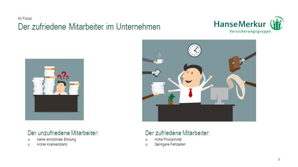 Im Fokus: Der zufriedene Mitarbeiter im Unternehmen Der zufriedene Mitarbeiter: o Hohe Produktivität o Geringere Fehlzeiten Der unzufriedene Mitarbeit