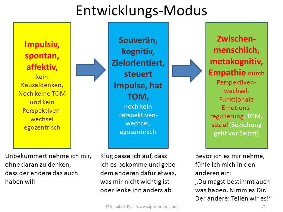 Metakognitiver Modus = tertiärer Selbstmodus der Beziehungs- und Lebensgestaltung Metakognition bzw. Mentalisierung (Gedanken über Gedanken, Gefühle u