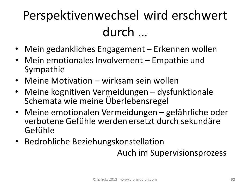 Supervision – Intervision – Intravision Ein anderer oder ich sehen aus anderer Perspektive auf meinen Patienten, mich als Therapeut, unsere therapeuti