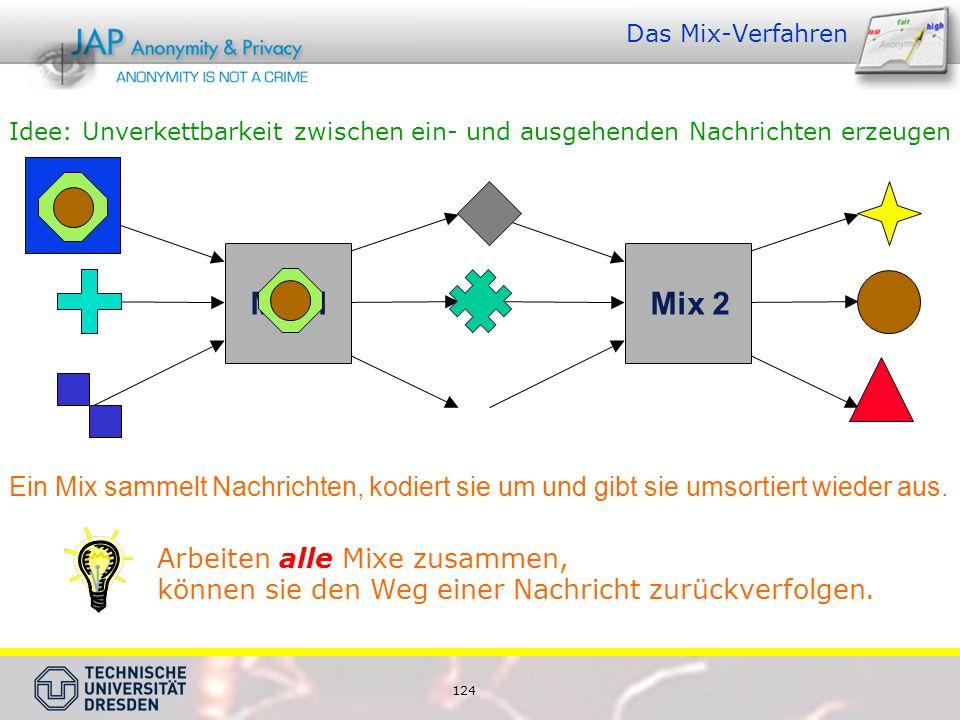 124 Das Mix-Verfahren Idee: Unverkettbarkeit zwischen ein- und ausgehenden Nachrichten erzeugen Mix 1Mix 2 Ein Mix sammelt Nachrichten, kodiert sie um und gibt sie umsortiert wieder aus.